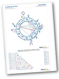 Interactive Horoscope Birth Chart Personalized Birth Chart Astrology Report Natal Horoscope