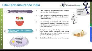 Term Insurance Premium Comparison Chart Online Term Insurance Comparison How To Choose Life Best