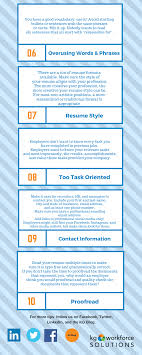 10 Common Resume Mistakes And Tips On How To Avoid Them
