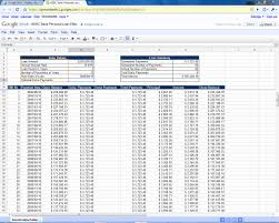 Home Loan Calculator Xls Mortgage Calculator Spreadsheet Amortization Excel For Loan
