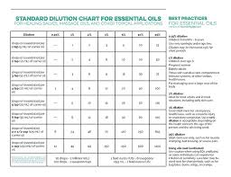 Young Living Oil Usage Chart Safe Essential Oils For Babies Kids Nourishing Joy