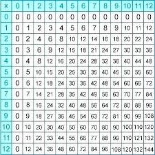 Printable Tables And Charts Multiplication Times Tables Chart Csdmultimediaservice Com