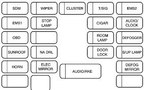 2010 chevy aveo fuse box diagram on 1984 chevy s10 wiring diagram fuse box block assy for toyota fj40 aveo shift lock 2005 chevrolet equinox fuse box diagram chevy aveo rh linxglobal co