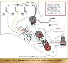 stratocaster electronics dolgular com wiring diagram for fender strat stratocaster electronics dolgular