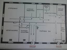 Отчет о производственной практике по управлению и экономике фармации Торговый зал