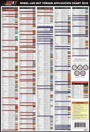 Tire Torque Chart 2016 75 Bright Lug Bolt Torque Chart