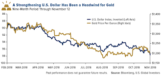 Heres How We Discovered This Disruptive Gold Stock