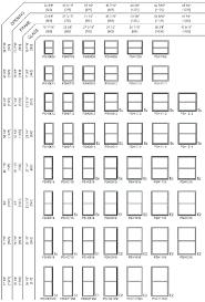 Pgt Window Sizes Manninc Co
