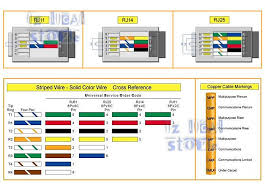 cat 6 568b wiring diagram on cat images free download wiring diagrams Cat6 B Wiring Diagram rj11 cable wiring diagram utp 568a b wiring layout cat 6 rj45 wiring diagram Cat6 Jack Wiring