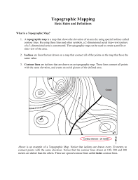 Topographic Mapping Basic Rules And Definitions