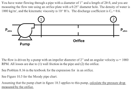 Orifice Flow Chart You Have Water Flowing Through A Pipe With A Diame