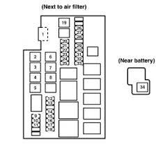 mazda rx 8 (2006) fuse box diagram auto genius 2008 Mazda 3 Sedan mazda rx 8 (2006) fuse box diagram
