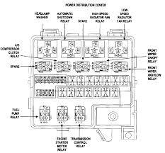 2001 dodge stratus turn signal signal lights hood driver door 2005 Dodge Stratus Fuse Box Diagram ask your own dodge question 2004 dodge stratus fuse box diagram