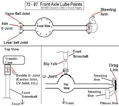chevy truck chassis lube points rear axle front axle chuck s chevy truck front axle lub points diagram