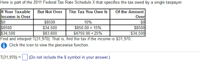 Solved Here Is Part Of The 2011 Federal Tax Rate Schedule