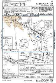 Buy Jeppesen Charts The Differences Between Jeppesen And Faa Charts Part 2