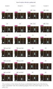 A Power Chord Guitar Chart Guitar Power Chord Chart Online Chord Table Downloadable