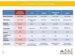 Progressive Insurance Loyalty Rewards Chart