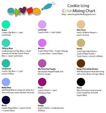 Baby Food Color Chart Food Coloring Chart In 2019 Icing Color Chart Food