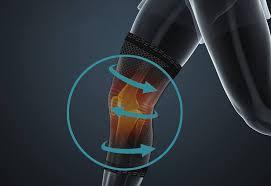 Powerlix Compression Knee Sleeve Sizing Chart Powerlix Compression Knee Brace Review Exercisewithease Com