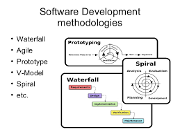 software development methodology agile software development methodologies