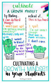 Growth Mindset Chart Image Result For Growth Mindset Anchor Chart Growth