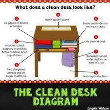 clean student desk clipart. Plain Clean Cleaning Clipart Clean Student Desk The Diagram Pinterest And Clip  Transparent Stock For Clean Student Desk Clipart T
