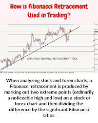 In Stock Chart Analysis A Fibonacci Retracement Is