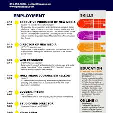 Awesome Best Creative Resumes Gallery Simple Resume Office