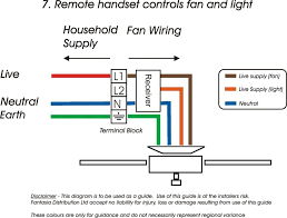 4 wire trailer wiring diagram troubleshooting on hunter ceiling 4 Wire Trailer Light Diagram 4 wire trailer wiring diagram troubleshooting on hunter ceiling fan light remote problems with wiring diagram australia dual wall switch wit 1048×796 jpg 4 wire trailer lights diagram