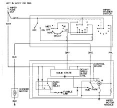 1978 jeep cj wiring diagram wiring diagram instructions jeep cj horn wiring diagram jeep cj wiring harness install inspirational 1978 chevy truck wiper switch diagram cj5 1978 jeep