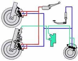 saturn drum brake diagram wiring diagram for car engine 2 moreover f 250 steering column wiring diagram additionally 458170962063088114 in addition saturn l200 fuse box