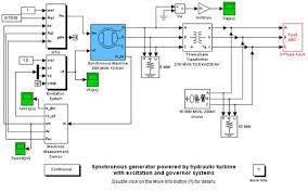 Дипломная работа Исследование динамических характеристик  Рисунок 1 Виртуальная модель энергосистемы в пакете simulink вал двигатель электропривод преобразователь