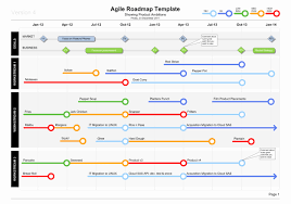 Product Development Template Excel Awesome Project Management
