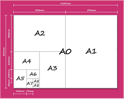 Card Size Chart Paper And Card Sizes Create And Craft