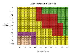 Wheelchair Width Size Chart Related Keywords Suggestions