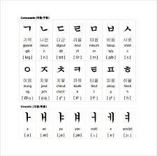 Korean Alphabet Translated To English Pngline