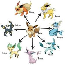 Eevee Evolution Chart With Names What Is Eevees Psychic Evolvations Name Pokemon Pokemon