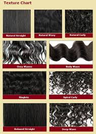Natural Hair Texture Chart Welcome To Orea Care