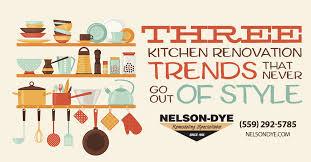 Kitchen Remodeling Trends Concept Unique Design Ideas