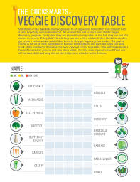 Try New Food Chart 13 Creative Ways To Deal With Picky Eaters