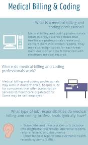 Medical Billing and Coding Salary & Job Description | Medical ...