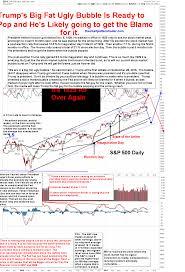 Chart Pattern Trader Impressive The Chart Pattern Trader Ron Walker Public ChartList