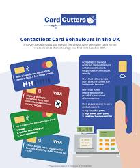 Restaurant Survey Cards Contactless Payments Survey Results Card Cutters