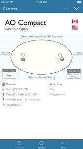 Progressive Lens Identifier Chart 2017 31 Scientific Progressive Lens Marking Chart