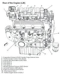 chevy 2 8 engine diagram or solved i need a serpentine belt routing luxury