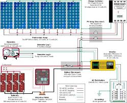 solar panel assist schematic manual guide wiring diagram • typical diagram for a small rv or cabin solar electric system rh com minature portable