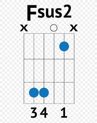 Guitar Chord Chord Chart Barre Chord Png 730x1032px