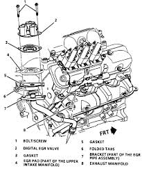 1995 s10 blazer 4 3 liter wiring diagram 1995 image about chevrolet trailblazer 4 2 liter diagram in addition chevy 1996 s10 2 2l engine diagram also