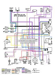 mercury motor wiring diagram all wiring diagram yamaha 115 outboard wiring diagram besides 2012 fiat fuse box dragster wiring diagrams car wiring page